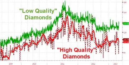 What a murder diamond is worth