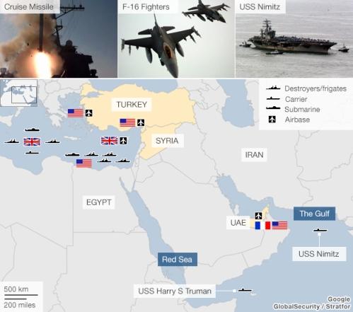 Déploiement des forces occidentales autour du théâtre syrien