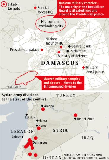 Objectifs possibles des missiles occidentaux en Syrie