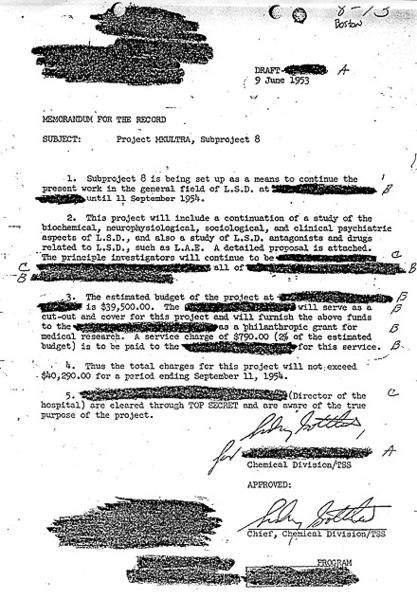 Approval document MK Ultra