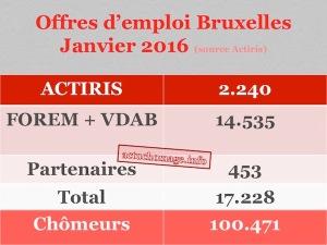 Bruxelles-offres-emploi-janv-2016